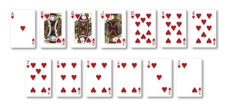 Valor de las cartas del póker